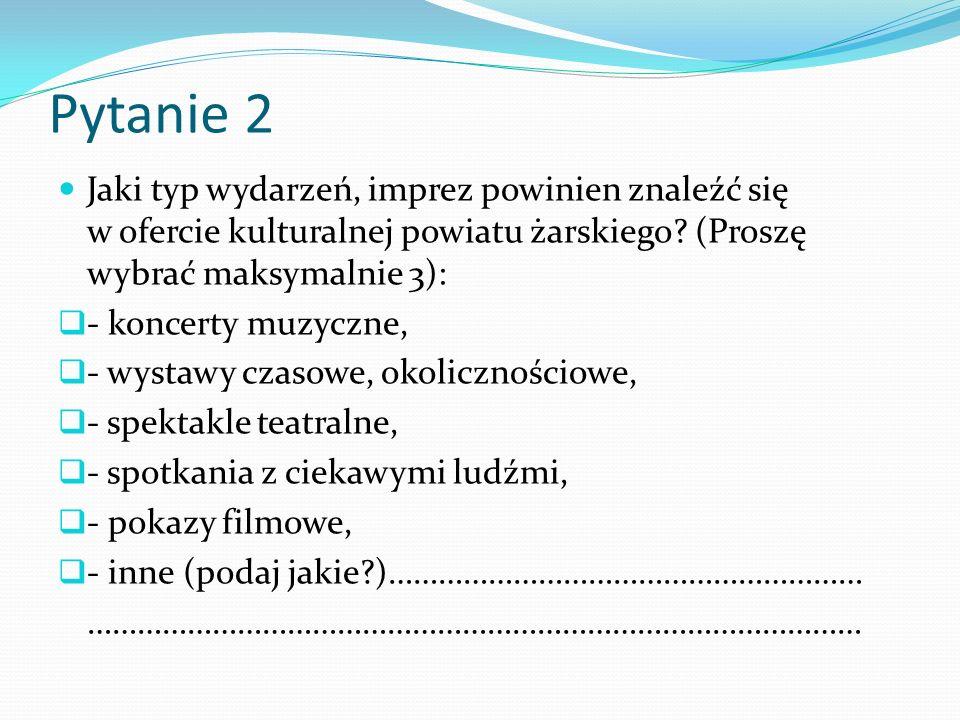 Pytanie 2 Jaki typ wydarzeń, imprez powinien znaleźć się w ofercie kulturalnej powiatu żarskiego.