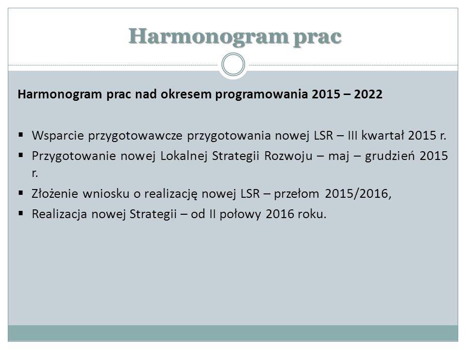 Harmonogram prac Harmonogram prac nad okresem programowania 2015 – 2022  Wsparcie przygotowawcze przygotowania nowej LSR – III kwartał 2015 r.  Przy