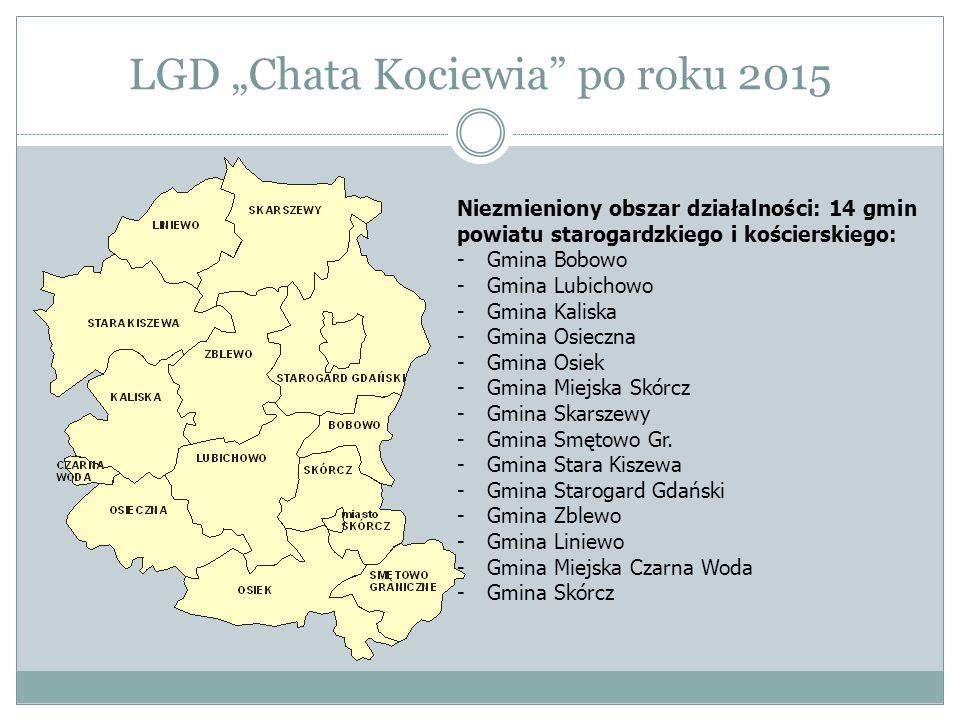 """LGD """"Chata Kociewia po roku 2015 a.Liczba mieszkańców (2013 r.) – 89 957 osób, b.Forma prawna – stowarzyszenie """"specjalne , c."""