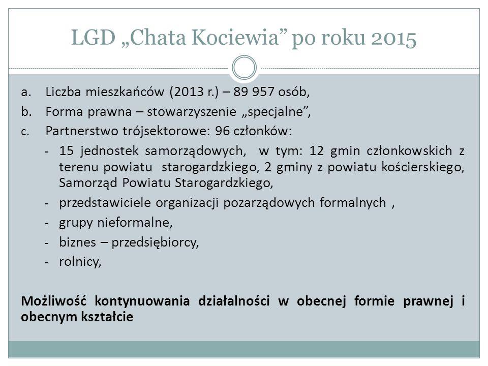 PROW 2014-2020 Wsparcie dla rozwoju lokalnego w ramach inicjatywy LEADER - nowy układ działań – nowe zasady przyznawania środków.