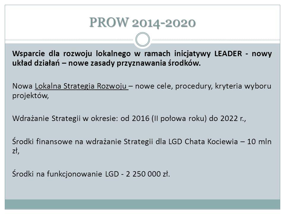 PROW 2014 - 2020 W ramach działania LEADER wspierane będą operacje mające na celu: -wzmocnienie kapitału społecznego, w tym z wykorzystaniem rozwiązań innowacyjnych i wspieranie partycypacji społeczności lokalnej w realizacji LSR, -zakładanie działalności gospodarczej i rozwój przedsiębiorczości, -dywersyfikację źródeł dochodu, w tym tworzenie i rozwój inkubatorów przetwórstwa lokalnego tj.