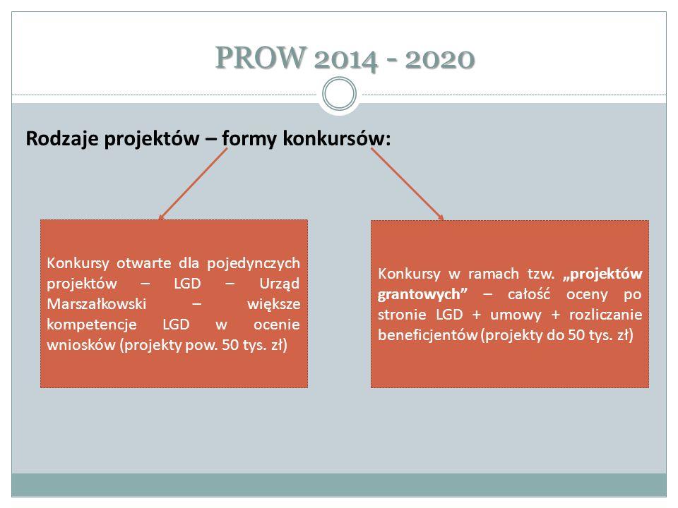 PROW 2014 - 2020 Rodzaje projektów – formy konkursów: Konkursy otwarte dla pojedynczych projektów – LGD – Urząd Marszałkowski – większe kompetencje LG