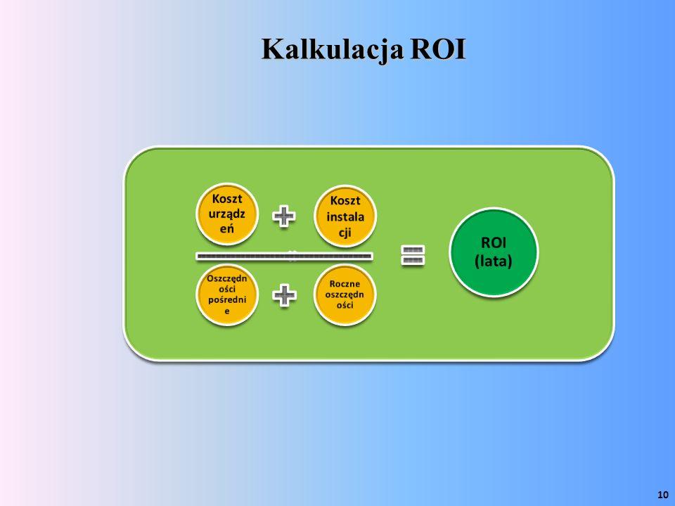 Kalkulacja ROI 10