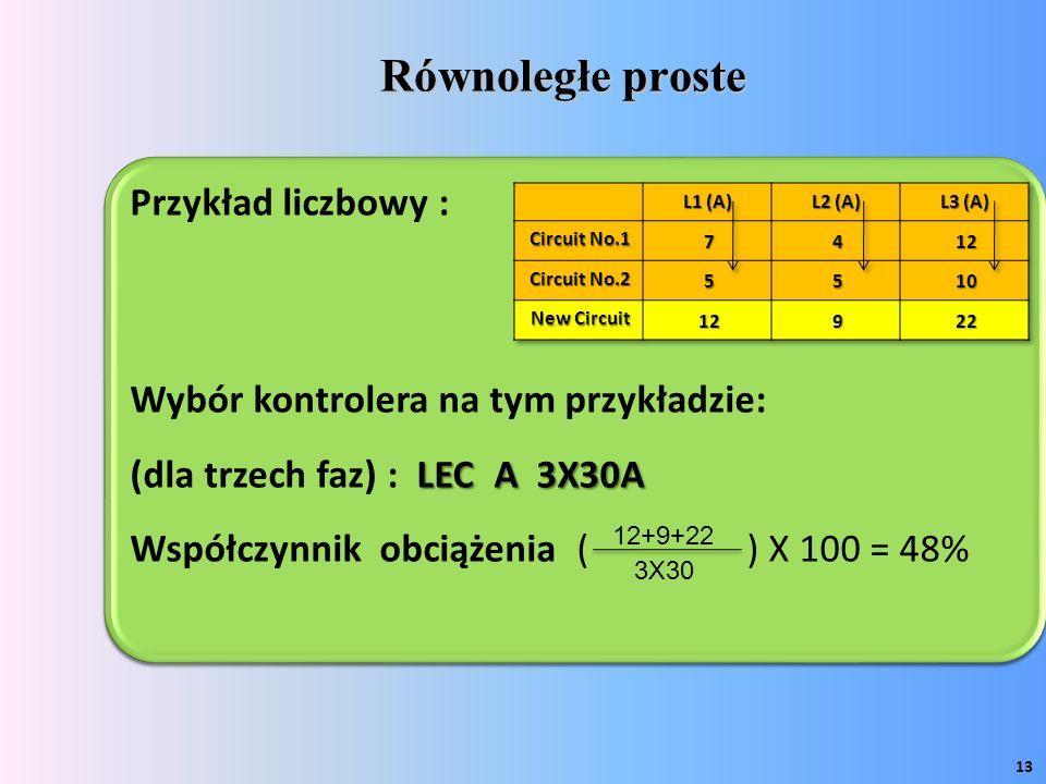 Równoległe proste 13 Przykład liczbowy : Wybór kontrolera na tym przykładzie: LEC A 3X30A (dla trzech faz) : LEC A 3X30A Współczynnik obciążenia ( ) X 100 = 48% Przykład liczbowy : Wybór kontrolera na tym przykładzie: LEC A 3X30A (dla trzech faz) : LEC A 3X30A Współczynnik obciążenia ( ) X 100 = 48% 12+9+22 3X30