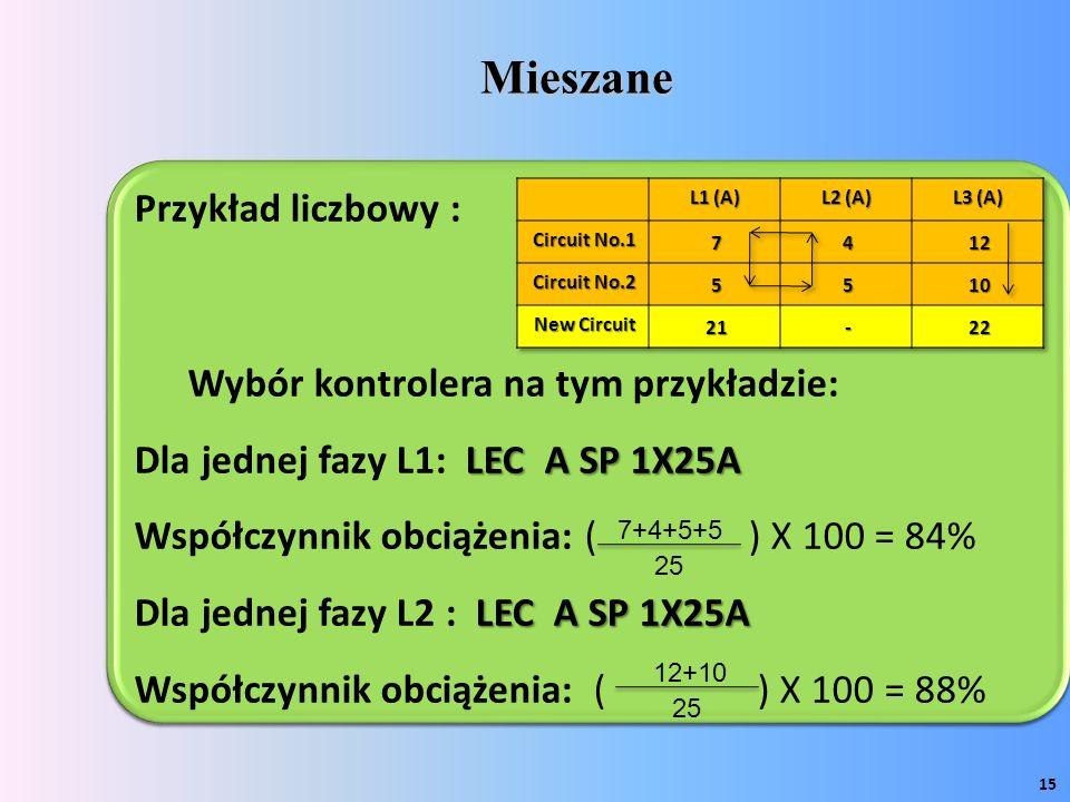 Mieszane 15 Przykład liczbowy : Wybór kontrolera na tym przykładzie: LEC A SP 1X25A Dla jednej fazy L1: LEC A SP 1X25A Współczynnik obciążenia: ( ) X 100 = 84% LEC A SP 1X25A Dla jednej fazy L2 : LEC A SP 1X25A Współczynnik obciążenia: ( ) X 100 = 88% Przykład liczbowy : Wybór kontrolera na tym przykładzie: LEC A SP 1X25A Dla jednej fazy L1: LEC A SP 1X25A Współczynnik obciążenia: ( ) X 100 = 84% LEC A SP 1X25A Dla jednej fazy L2 : LEC A SP 1X25A Współczynnik obciążenia: ( ) X 100 = 88% 7+4+5+5 25 12+10 25