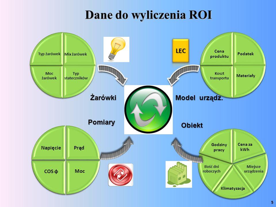 Dane do wyliczenia ROI 5 Prąd MocCOS φ Napięcie Podatek Materiały Koszt transportu Cena produktu Żarówki Model urządz.
