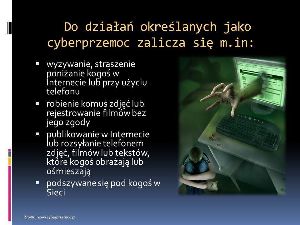 Gdzie możemy się spotkać z cyberprzemocą?
