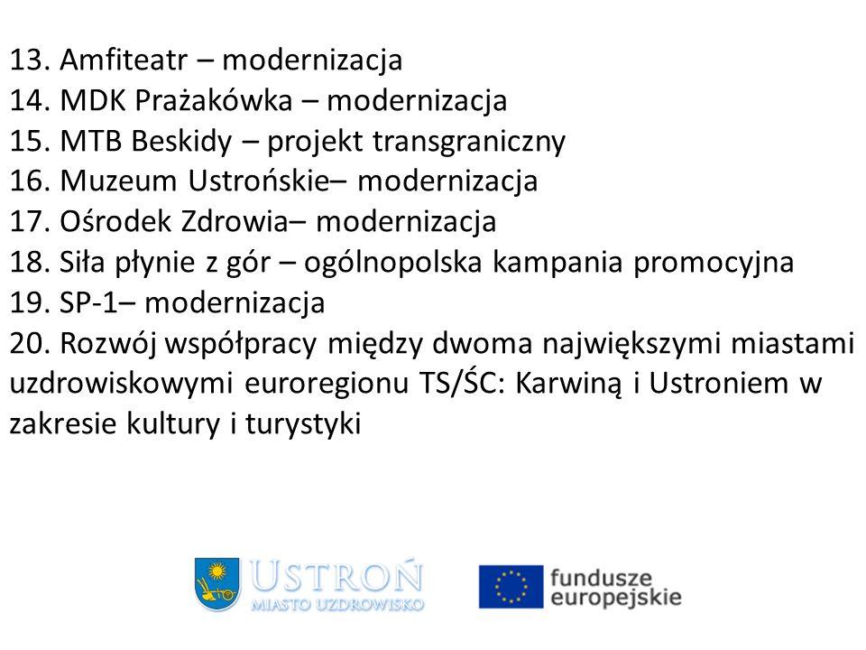 13. Amfiteatr – modernizacja 14. MDK Prażakówka – modernizacja 15.
