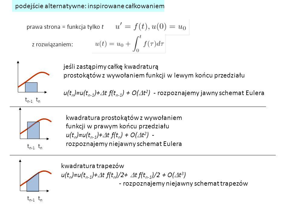 podejście alternatywne: inspirowane całkowaniem prawa strona = funkcja tylko t z rozwiązaniem: t n-1 t n jeśli zastąpimy całkę kwadraturą prostokątów