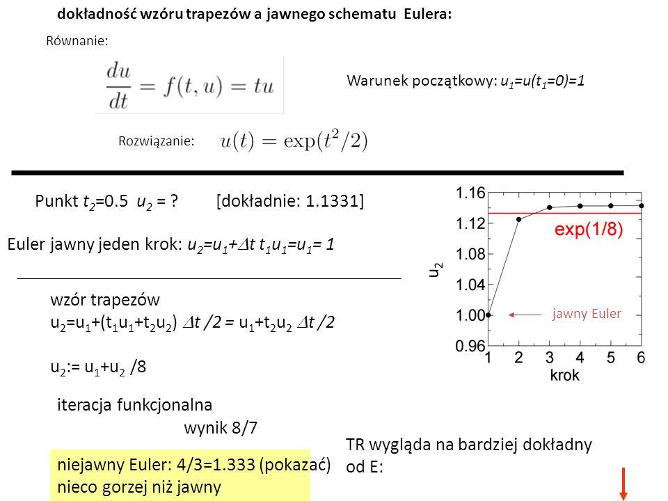 dokładność wzóru trapezów a jawnego schematu Eulera: Równanie: Warunek początkowy: u 1 =u(t 1 =0)=1 Rozwiązanie: Punkt t 2 =0.5 u 2 = ? [dokładnie: 1.