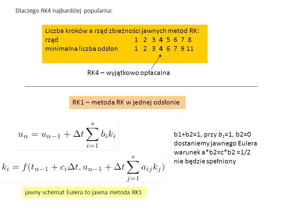 Liczba kroków a rząd zbieżności jawnych metod RK: rząd 1 2 3 4 5 6 7 8 minimalna liczba odsłon 1 2 3 4 6 7 9 11 RK4 – wyjątkowo opłacalna Dlaczego RK4