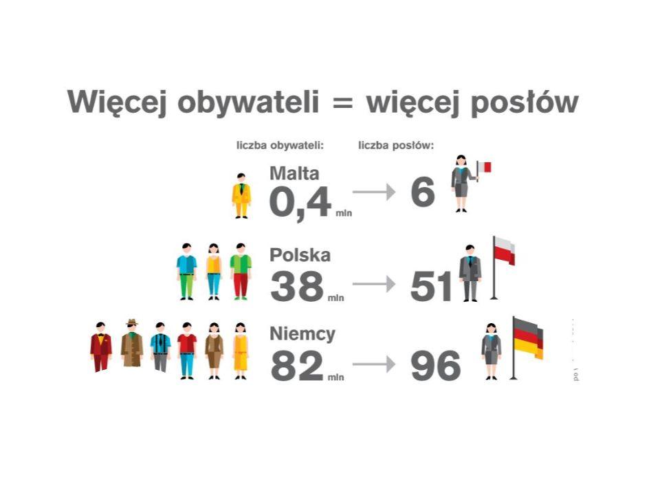 Z czym Polska się spóźnia?
