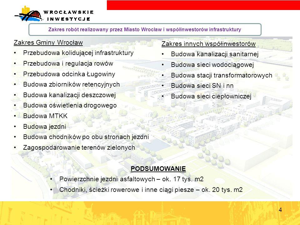 mapa 4 Zakres robót realizowany przez Miasto Wrocław i współinwestorów infrastruktury Zakres Gminy Wrocław Przebudowa kolidującej infrastruktury Przeb