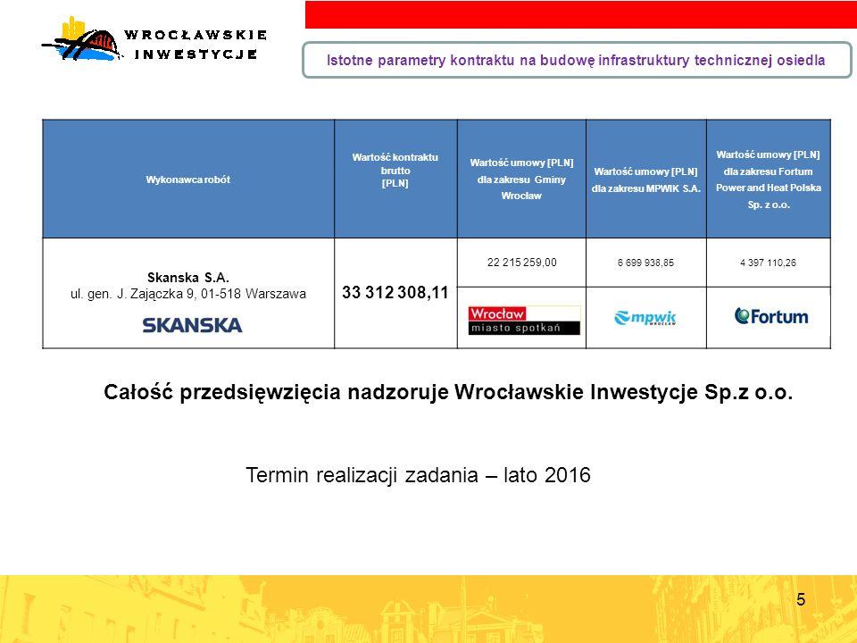Wykonawca robót Wartość kontraktu brutto [PLN] Wartość umowy [PLN] dla zakresu Gminy Wrocław Wartość umowy [PLN] dla zakresu MPWIK S.A. Wartość umowy