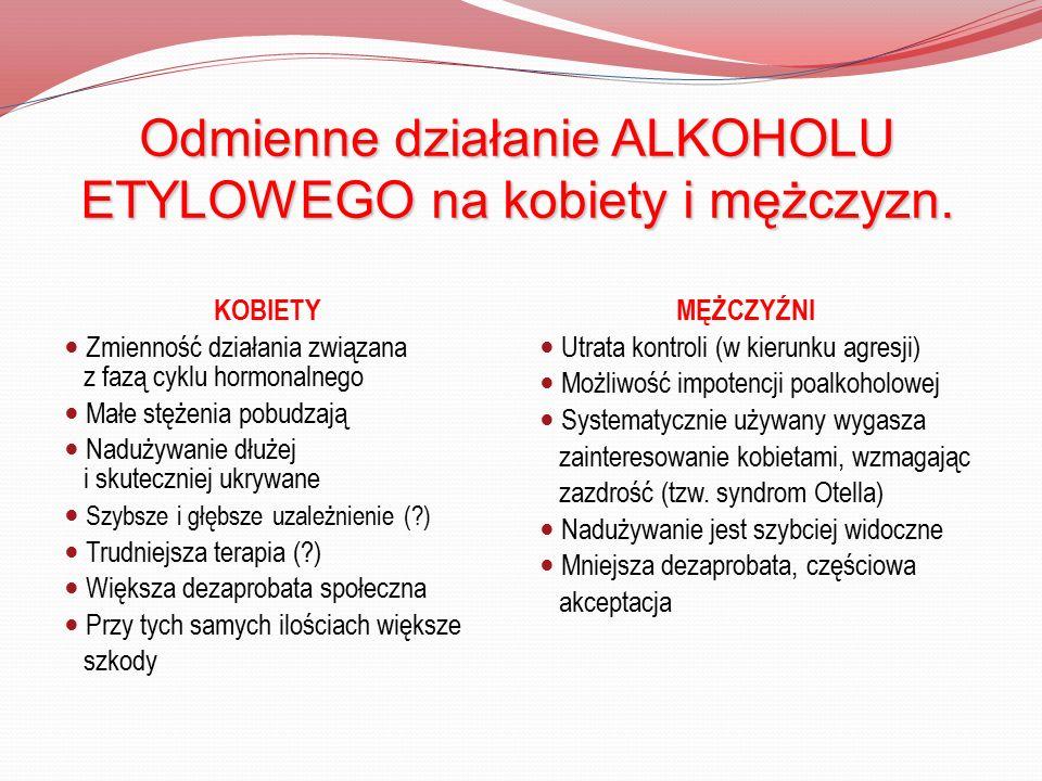 Odmienne działanie ALKOHOLU ETYLOWEGO na kobiety i mężczyzn. KOBIETY Zmienność działania związana z fazą cyklu hormonalnego Małe stężenia pobudzają Na