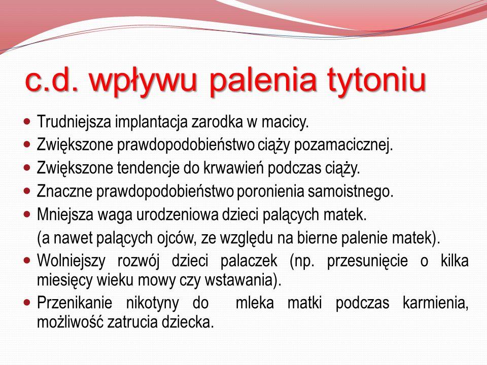 c.d. wpływu palenia tytoniu Trudniejsza implantacja zarodka w macicy. Zwiększone prawdopodobieństwo ciąży pozamacicznej. Zwiększone tendencje do krwaw