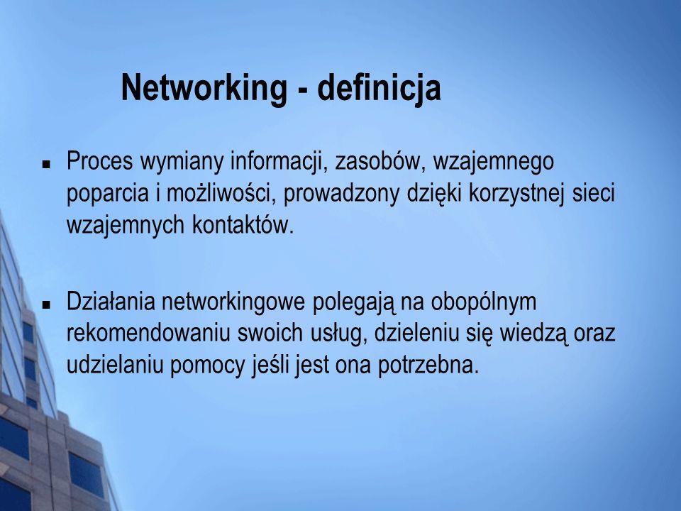 Networking - definicja Proces wymiany informacji, zasobów, wzajemnego poparcia i możliwości, prowadzony dzięki korzystnej sieci wzajemnych kontaktów.