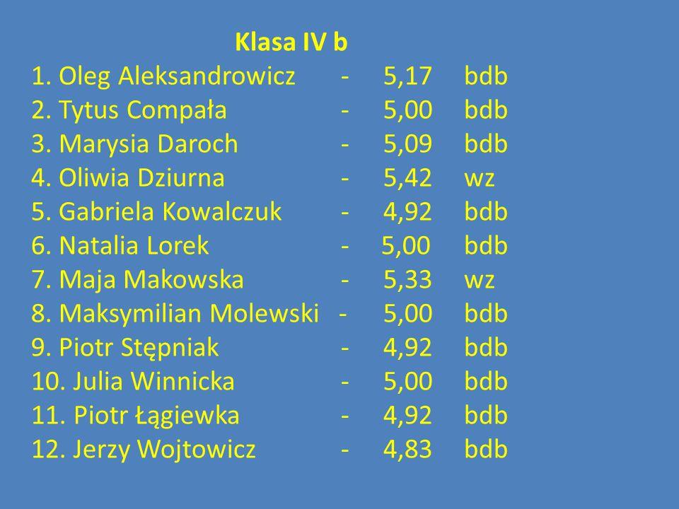 Klasa IV b 1. Oleg Aleksandrowicz - 5,17 bdb 2. Tytus Compała - 5,00 bdb 3. Marysia Daroch - 5,09 bdb 4. Oliwia Dziurna - 5,42 wz 5. Gabriela Kowalczu