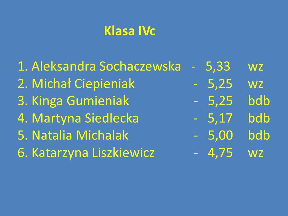 Klasa IVc 1.Aleksandra Sochaczewska - 5,33wz 2. Michał Ciepieniak - 5,25wz 3.