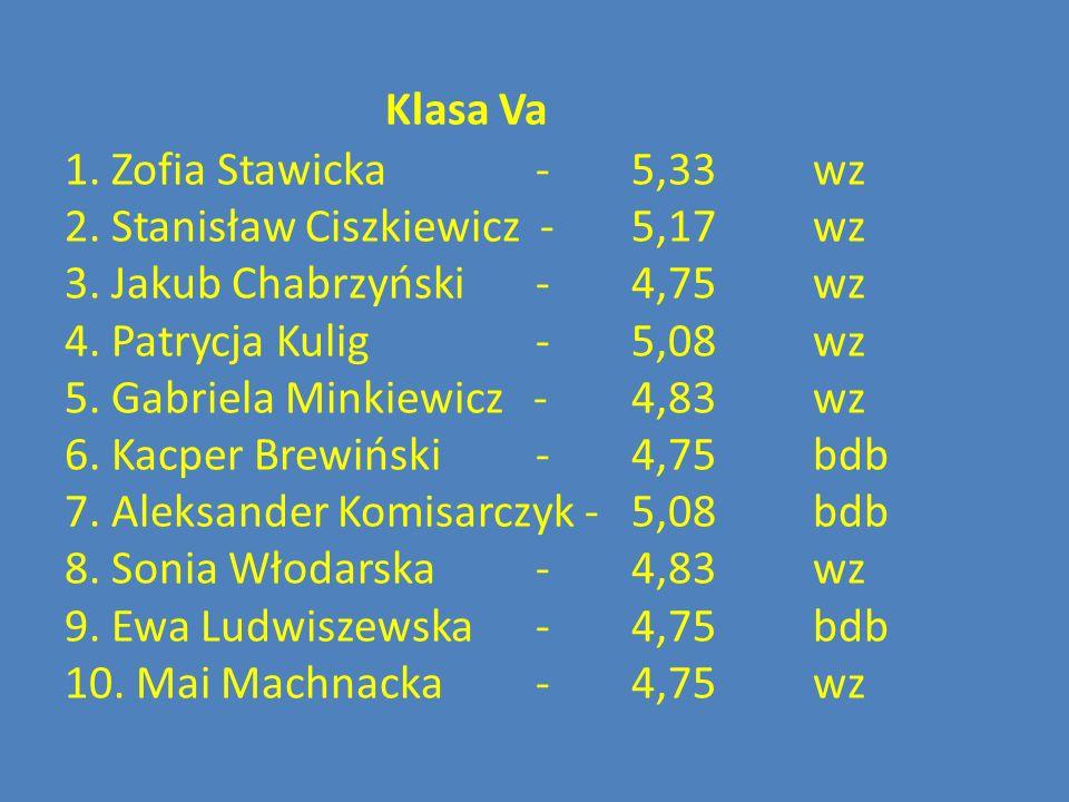 Klasa Va 1. Zofia Stawicka - 5,33wz 2. Stanisław Ciszkiewicz - 5,17wz 3. Jakub Chabrzyński - 4,75wz 4. Patrycja Kulig - 5,08wz 5. Gabriela Minkiewicz