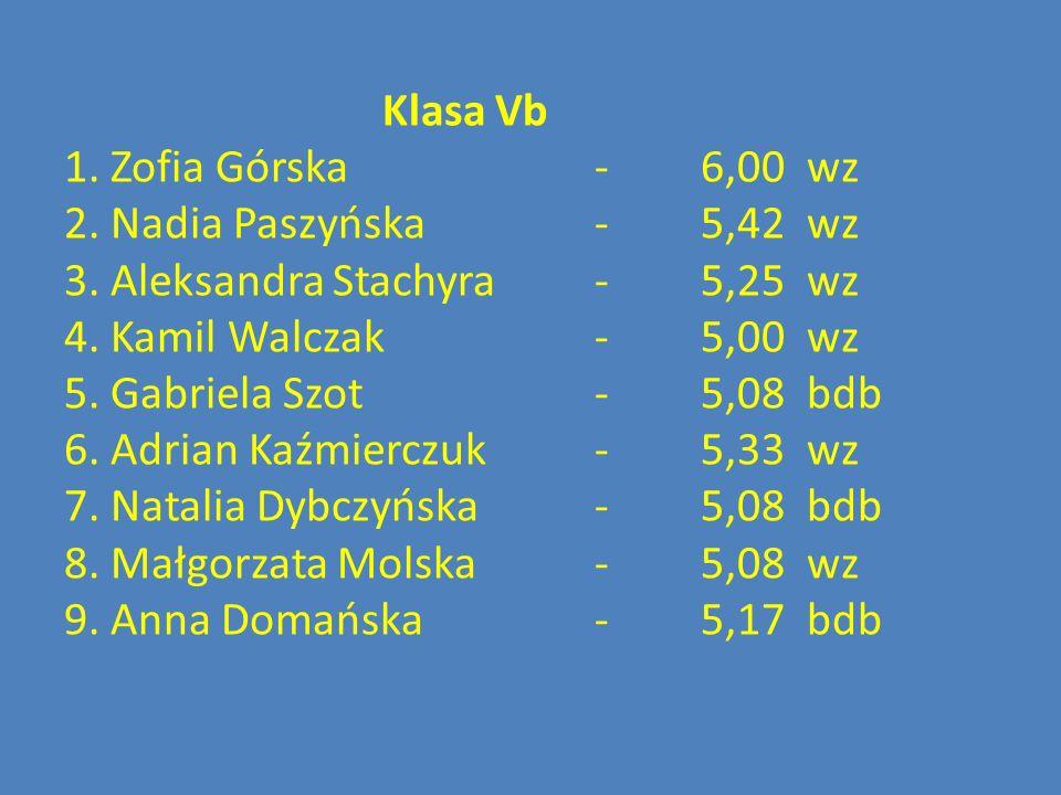 Klasa Vb 1.Zofia Górska-6,00wz 2. Nadia Paszyńska-5,42wz 3.