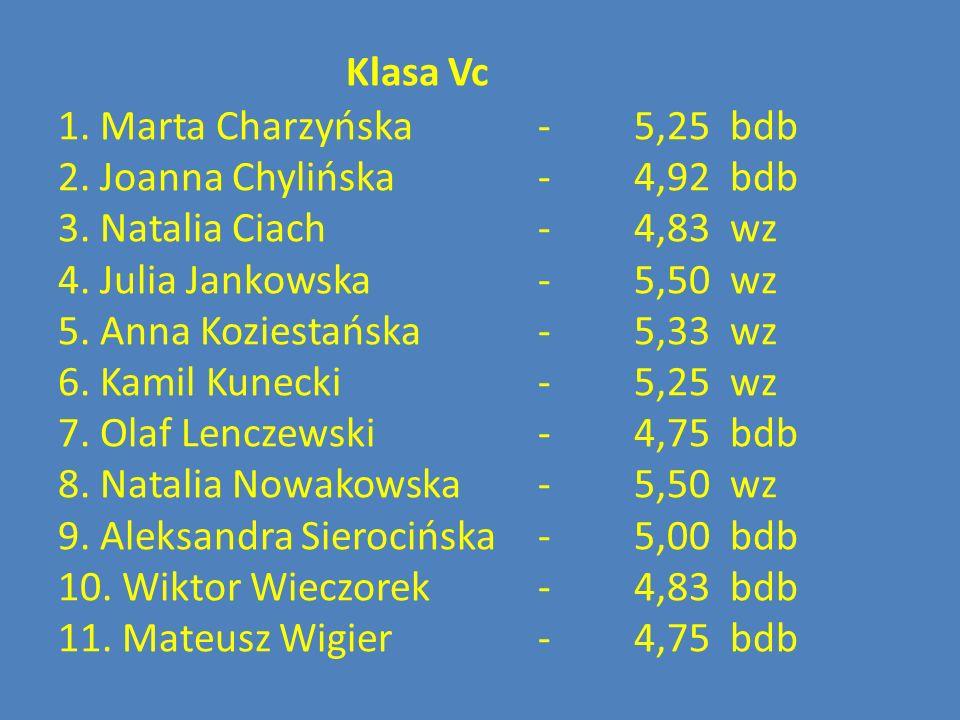 Klasa Vc 1. Marta Charzyńska - 5,25bdb 2. Joanna Chylińska-4,92bdb 3. Natalia Ciach-4,83wz 4. Julia Jankowska-5,50wz 5. Anna Koziestańska-5,33wz 6. Ka