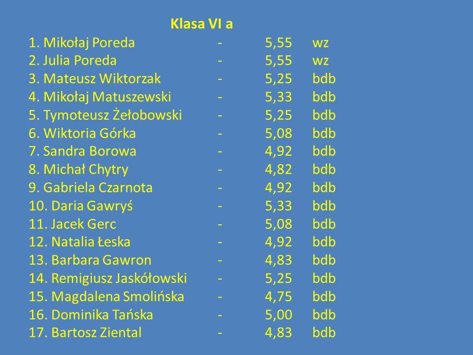Klasa VI a 1. Mikołaj Poreda-5,55wz 2. Julia Poreda-5,55wz 3. Mateusz Wiktorzak-5,25bdb 4. Mikołaj Matuszewski-5,33bdb 5. Tymoteusz Żełobowski-5,25bdb
