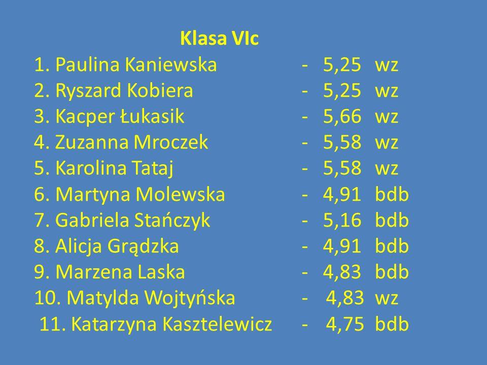 Klasa VIc 1. Paulina Kaniewska - 5,25wz 2. Ryszard Kobiera - 5,25wz 3. Kacper Łukasik - 5,66wz 4. Zuzanna Mroczek - 5,58wz 5. Karolina Tataj - 5,58wz