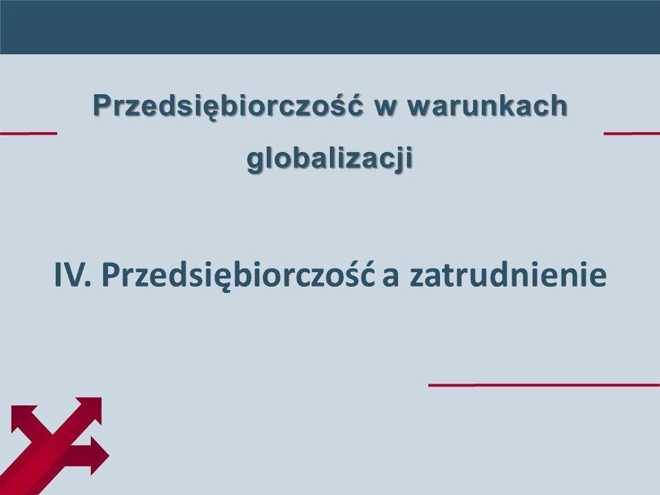 Przedsiębiorczość w warunkach globalizacji IV. Przedsiębiorczość a zatrudnienie