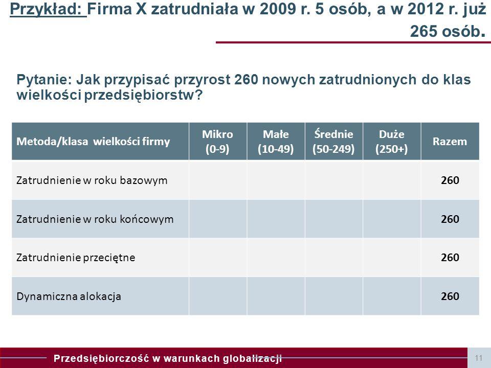 Przedsiębiorczość w warunkach globalizacji 11 Przykład: Firma X zatrudniała w 2009 r. 5 osób, a w 2012 r. już 265 osób. Metoda/klasa wielkości firmy M