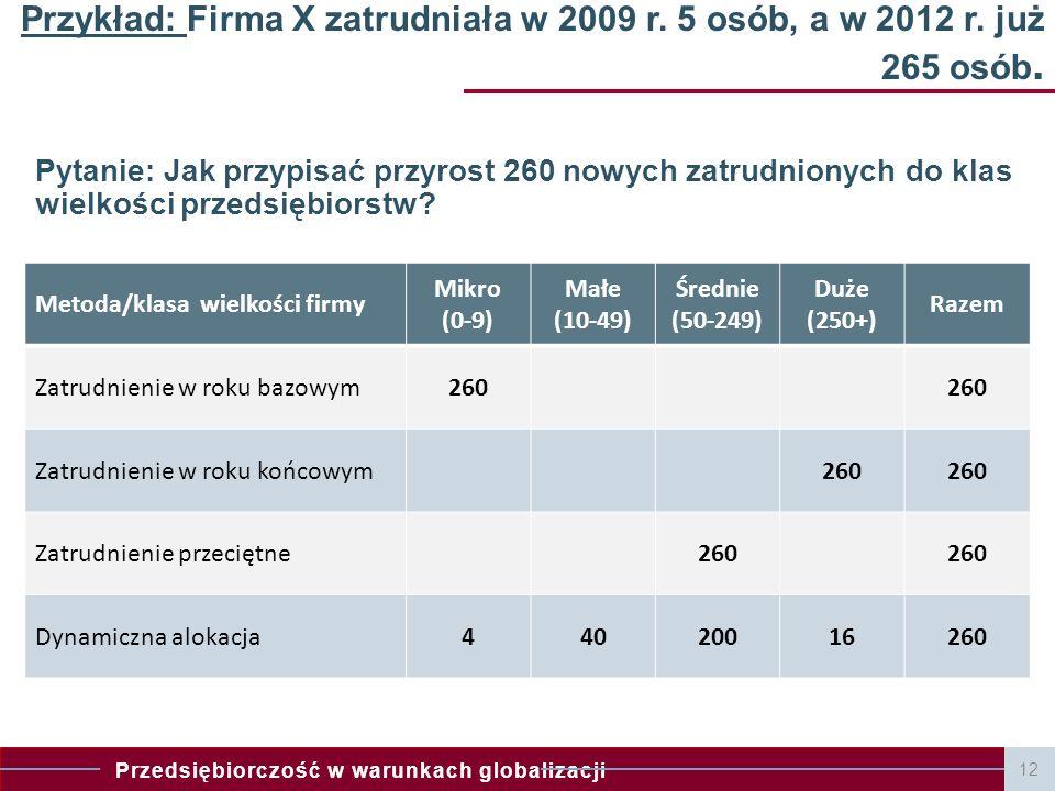 Przedsiębiorczość w warunkach globalizacji 12 Przykład: Firma X zatrudniała w 2009 r. 5 osób, a w 2012 r. już 265 osób. Metoda/klasa wielkości firmy M