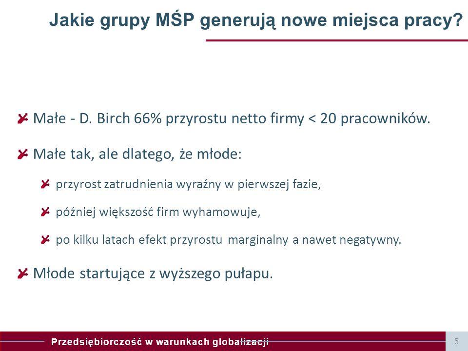 Przedsiębiorczość w warunkach globalizacji Jakie grupy MŚP generują nowe miejsca pracy? Małe - D. Birch 66% przyrostu netto firmy < 20 pracowników. Ma