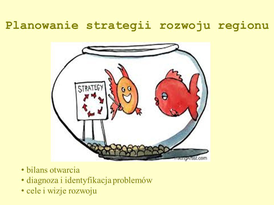 Planowanie strategii rozwoju regionu bilans otwarcia diagnoza i identyfikacja problemów cele i wizje rozwoju
