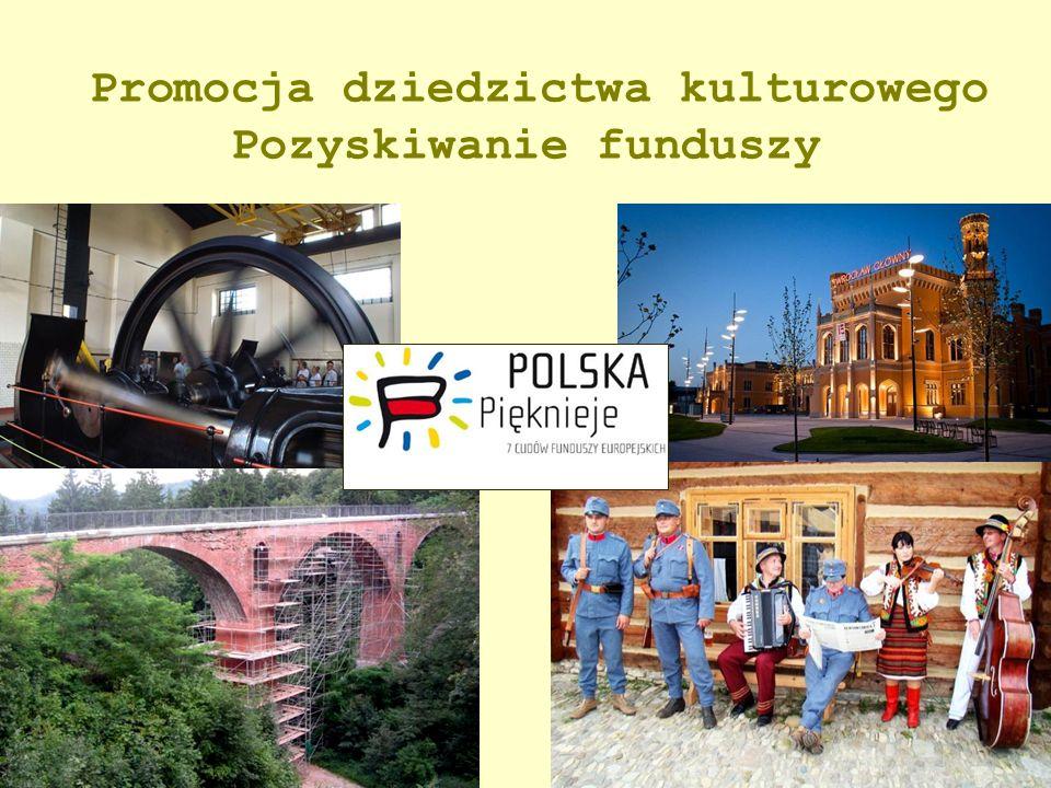 Promocja dziedzictwa kulturowego Pozyskiwanie funduszy