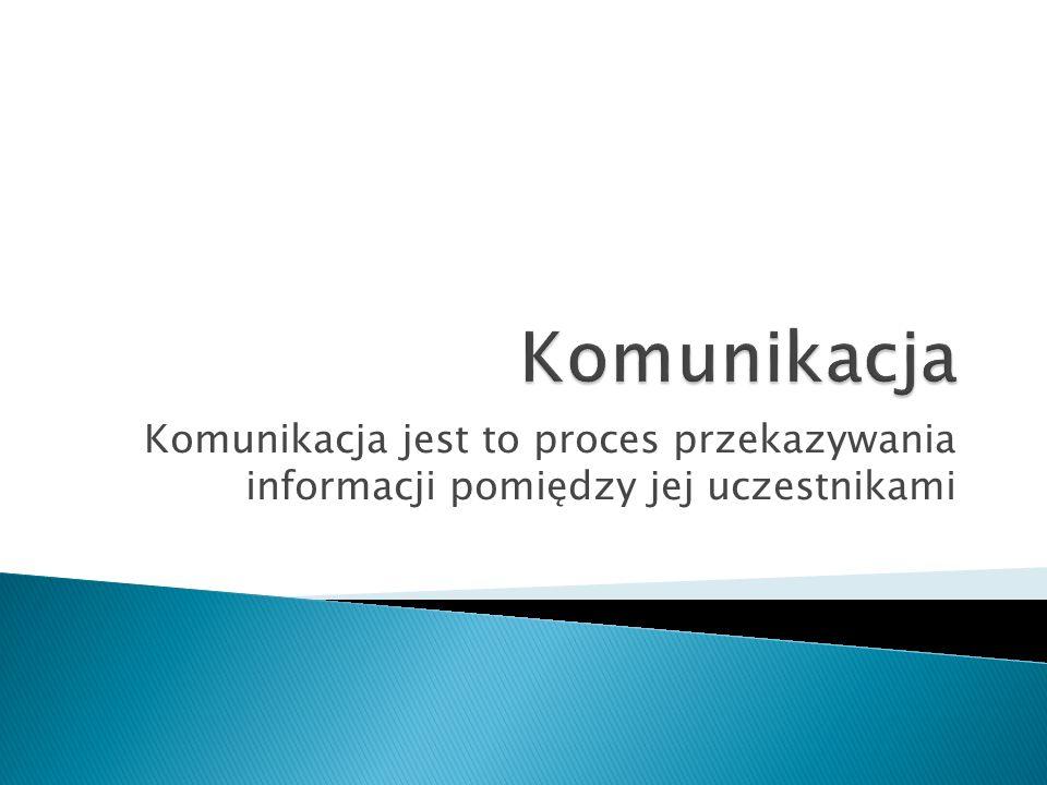 Komunikacja jest to proces przekazywania informacji pomiędzy jej uczestnikami