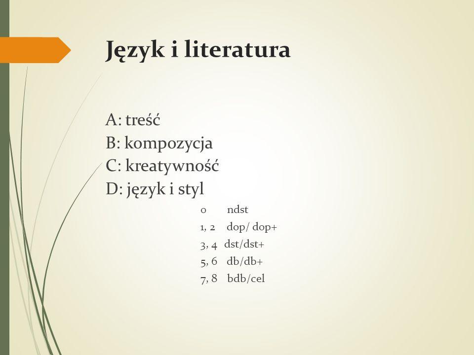 Język i literatura A: treść B: kompozycja C: kreatywność D: język i styl 0 ndst 1, 2 dop/ dop+ 3, 4dst/dst+ 5, 6 db/db+ 7, 8 bdb/cel