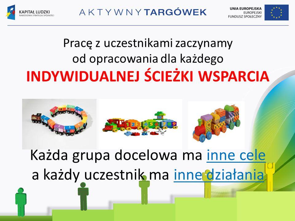 Zorganizowaliśmy dodatkowe szkolenia w ramach bezpłatnej współpracy np.