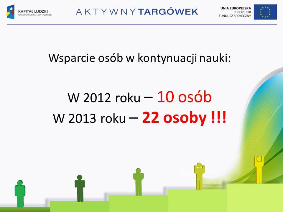 33% uczestników z 2011 nie jest już klientami OPS 38% uczestników z 2011 podjęło po zakończeniu projektu pracę