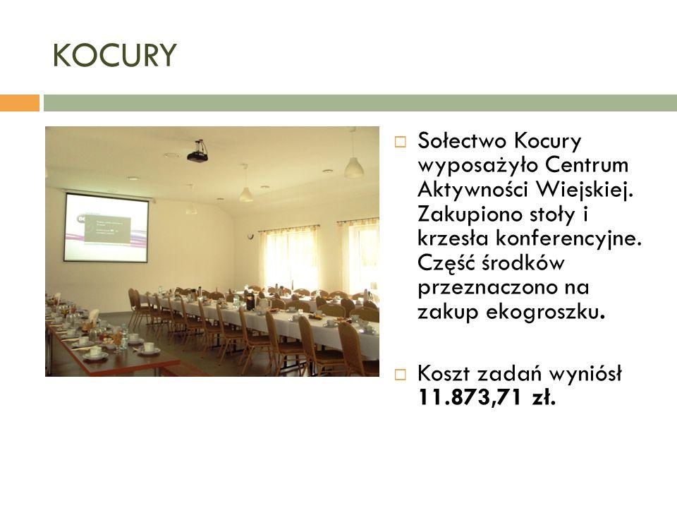 KOCURY  Sołectwo Kocury wyposażyło Centrum Aktywności Wiejskiej.