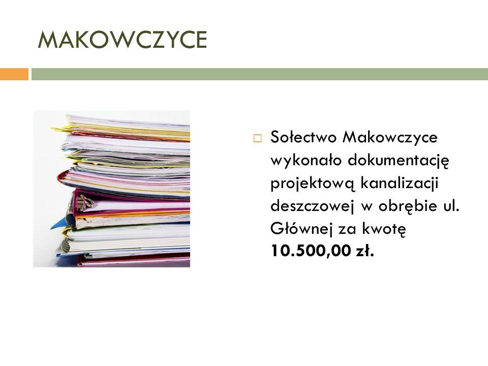 MAKOWCZYCE  Sołectwo Makowczyce wykonało dokumentację projektową kanalizacji deszczowej w obrębie ul.
