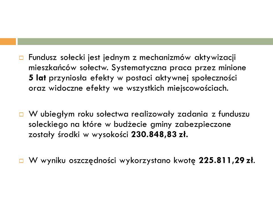  Fundusz sołecki jest jednym z mechanizmów aktywizacji mieszkańców sołectw.
