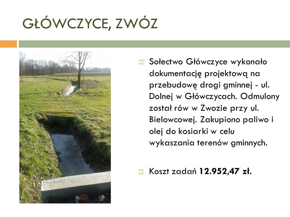 GŁÓWCZYCE, ZWÓZ  Sołectwo Główczyce wykonało dokumentację projektową na przebudowę drogi gminnej - ul.
