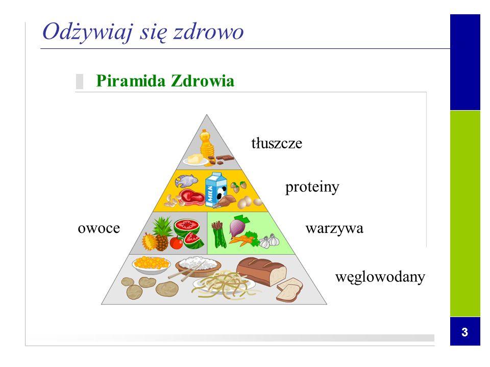 3 Odżywiaj się zdrowo Piramida Zdrowia tłuszcze proteiny owoce warzywa węglowodany