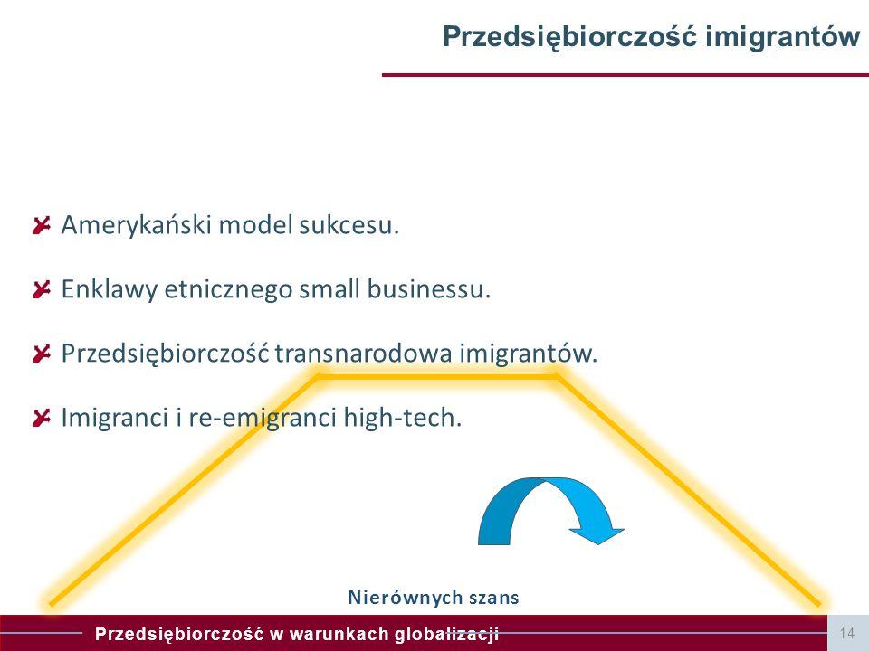 Przedsiębiorczość w warunkach globalizacji 14 Przedsiębiorczość imigrantów Nierównych szans Amerykański model sukcesu.