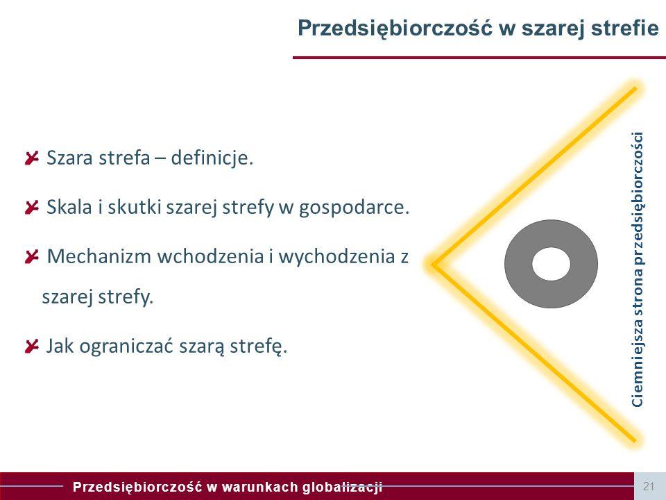 Przedsiębiorczość w warunkach globalizacji 21 Przedsiębiorczość w szarej strefie Ciemniejsza strona przedsiębiorczości Szara strefa – definicje.