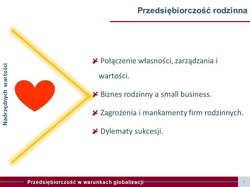 Przedsiębiorczość w warunkach globalizacji 5 Przedsiębiorczość rodzinna Połączenie własności, zarządzania i wartości.