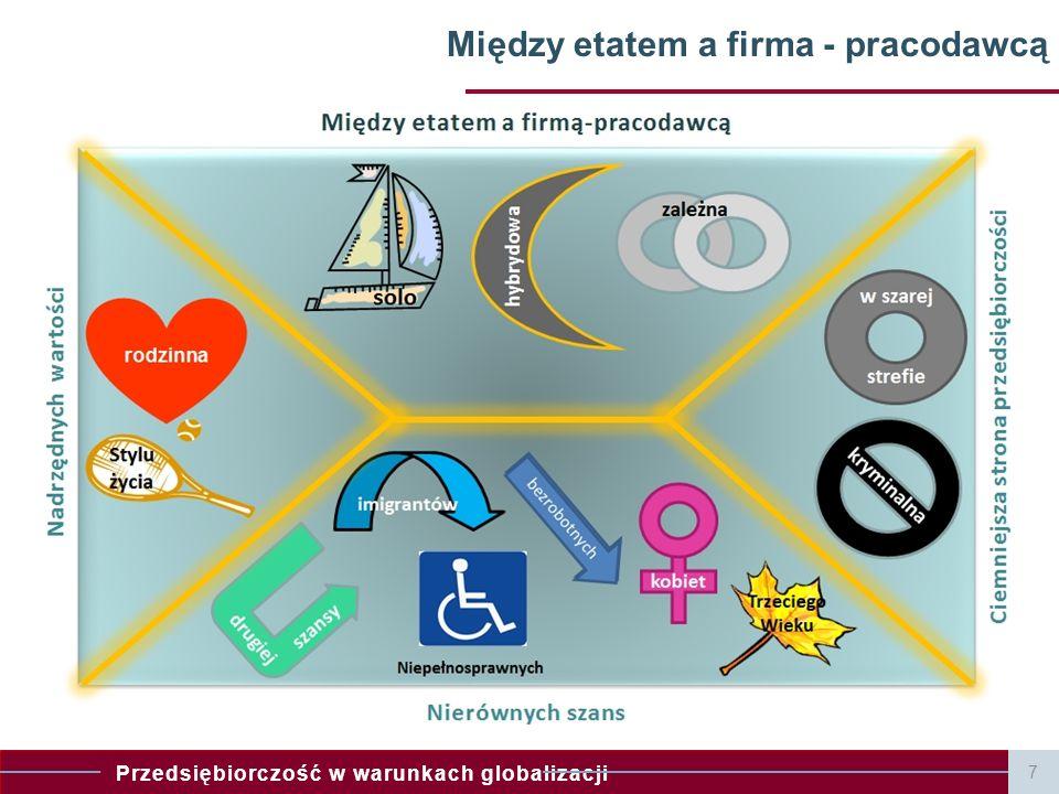 Przedsiębiorczość w warunkach globalizacji 18 Przedsiębiorczość osób niepełnosprawnych Nierównych szans Znacznie niższy poziom aktywności zawodowej niż u osób zdrowych.