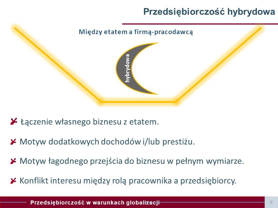 Przedsiębiorczość w warunkach globalizacji Między etatem a firmą-pracodawcą 9 Przedsiębiorczość hybrydowa Łączenie własnego biznesu z etatem.