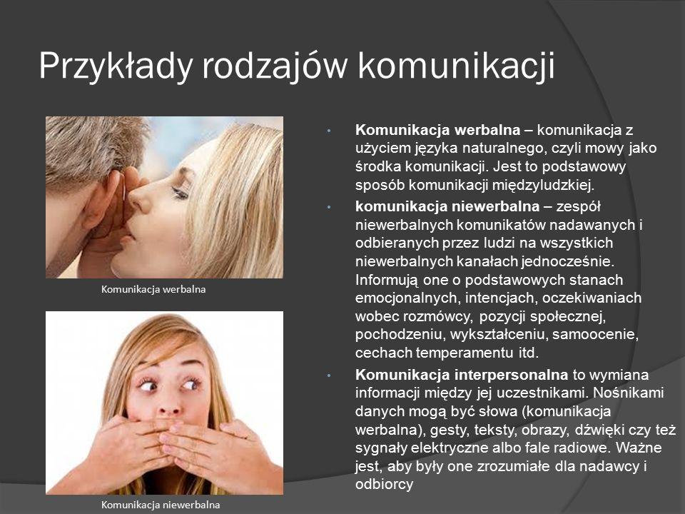 Przykłady rodzajów komunikacji Komunikacja werbalna – komunikacja z użyciem języka naturalnego, czyli mowy jako środka komunikacji.