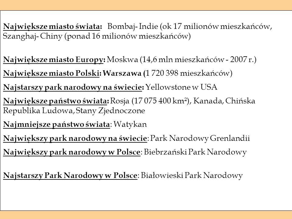 Największe miasto świata: Bombaj- Indie (ok 17 milionów mieszkańców, Szanghaj- Chiny (ponad 16 milionów mieszkańców) Największe miasto Europy: Moskwa (14,6 mln mieszkańców - 2007 r.) Największe miasto Polski: Warszawa ( 1 720 398 mieszkańców) Najstarszy park narodowy na świecie: Yellowstone w USA Największe państwo świata: Rosja (17 075 400 km²), Kanada, Chińska Republika Ludowa, Stany Zjednoczone Najmniejsze państwo świata : Watykan Największy park narodowy na świecie : Park Narodowy Grenlandii Największy park narodowy w Polsce : Biebrzański Park Narodowy Najstarszy Park Narodowy w Polsce : Białowieski Park Narodowy